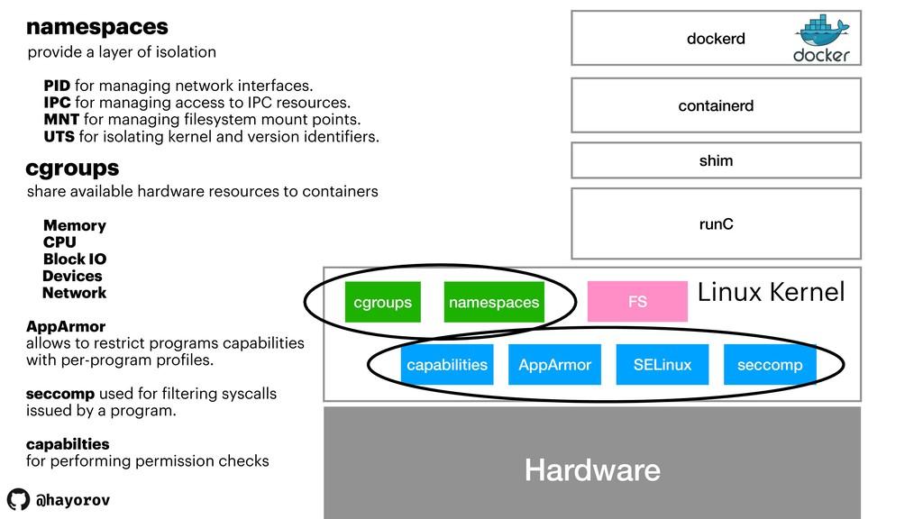 @hayorov Hardware cgroups namespaces capabiliti...
