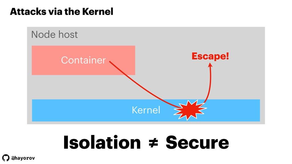 @hayorov Isolation ≠ Secure Attacks via the Ker...