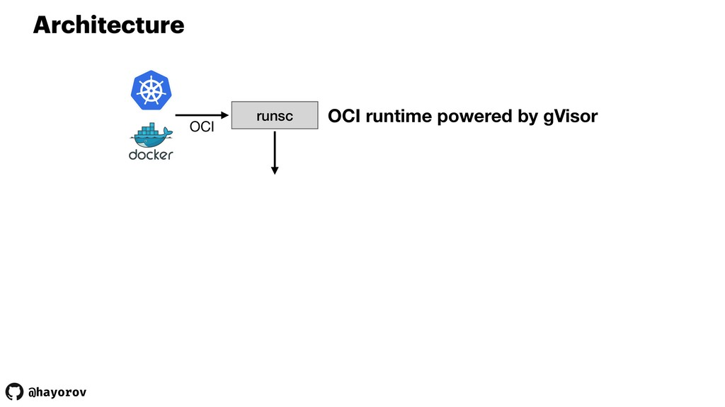 @hayorov Architecture runsc OCI runtime powered...