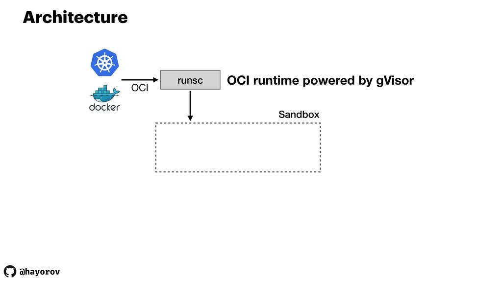 @hayorov Sandbox Architecture runsc OCI runtime...
