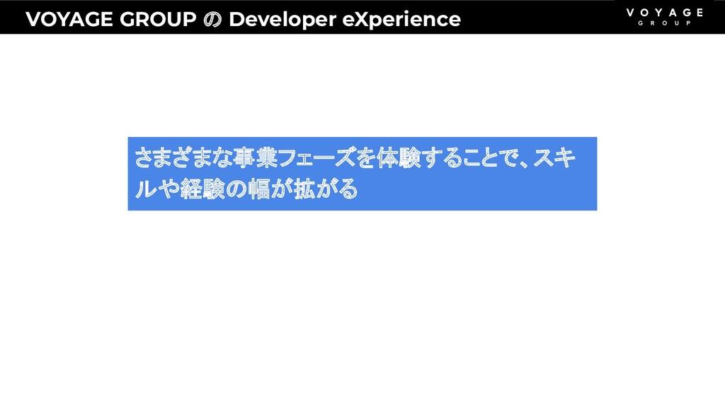 VOYAGE GROUP の Developer eXperience さまざまな事業フェーズ...