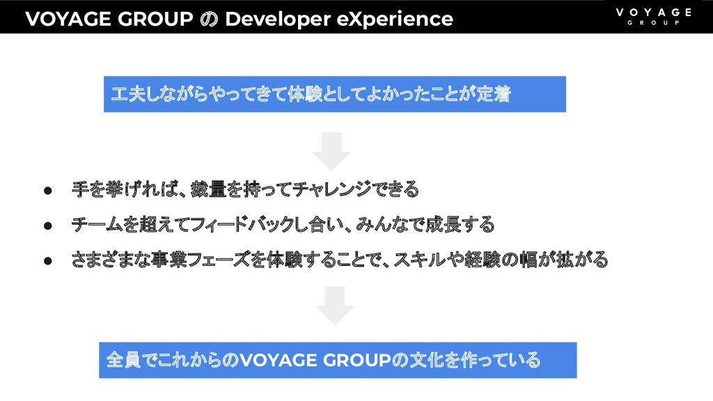 VOYAGE GROUP の Developer eXperience ● 手を挙げれば、裁量...