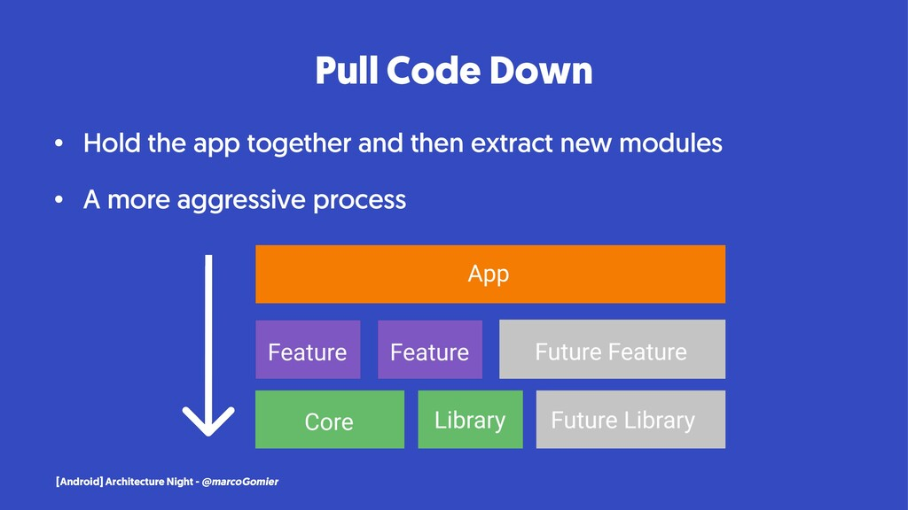 Pull Code Down • Hold the app together and then...