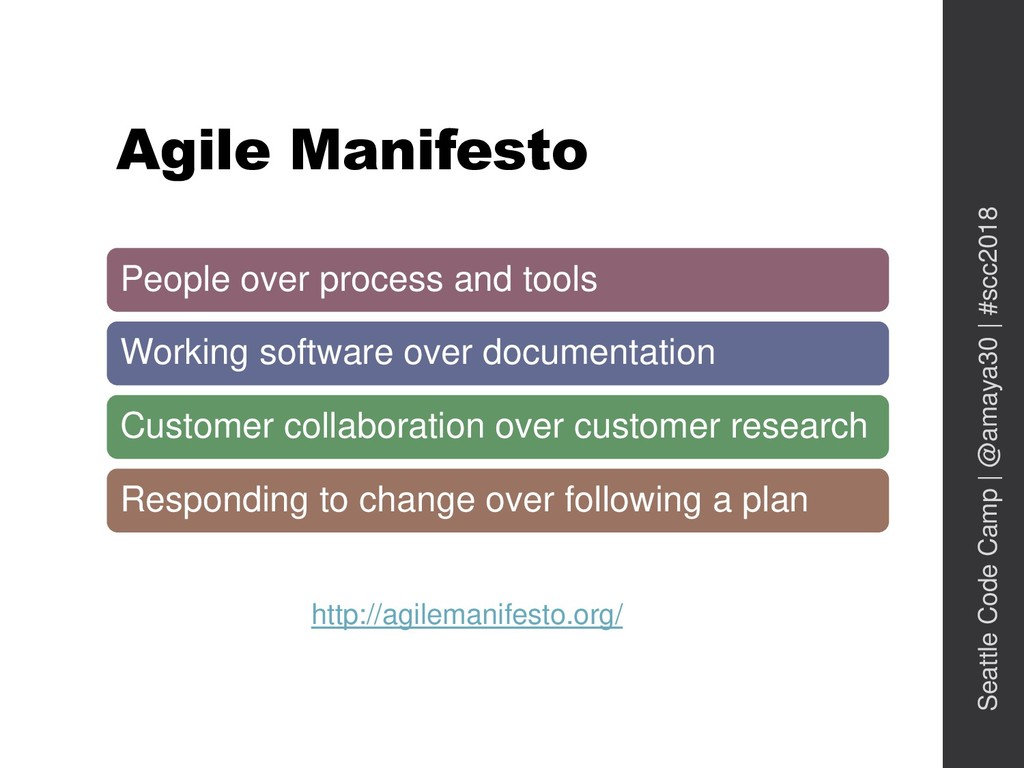 Agile Manifesto People over process and tools W...