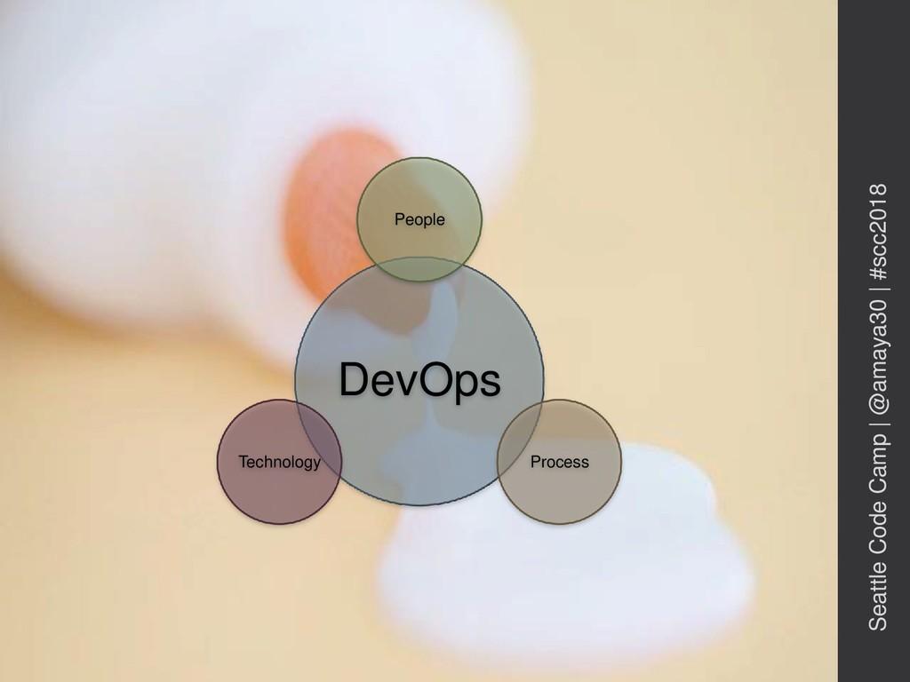 DevOps People Process Technology Seattle Code C...