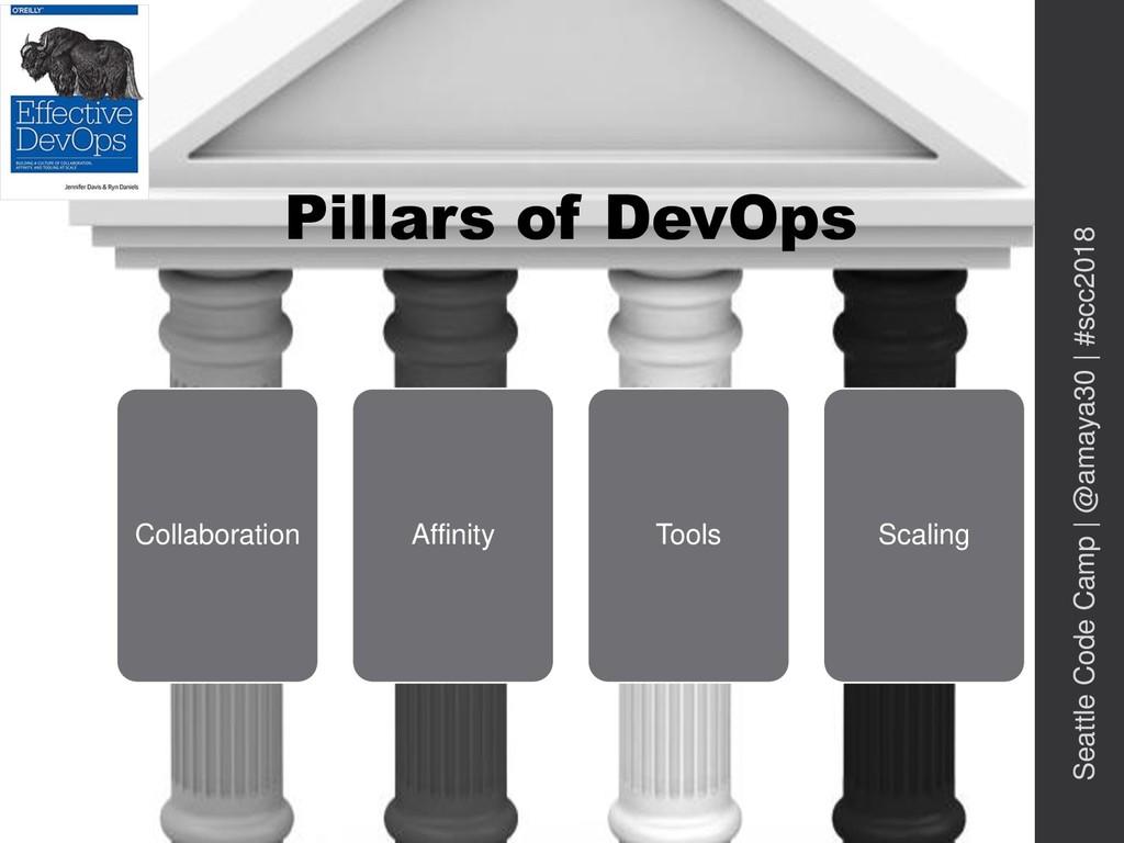 Pillars of DevOps Collaboration Affinity Tools ...