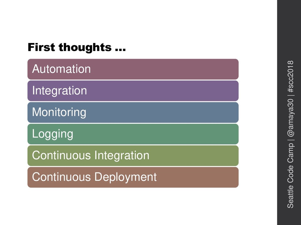 First thoughts … Automation Integration Monitor...