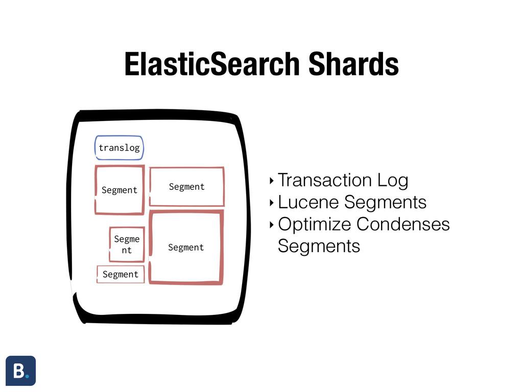 ElasticSearch Shards ‣ Transaction Log ‣ Lucene...