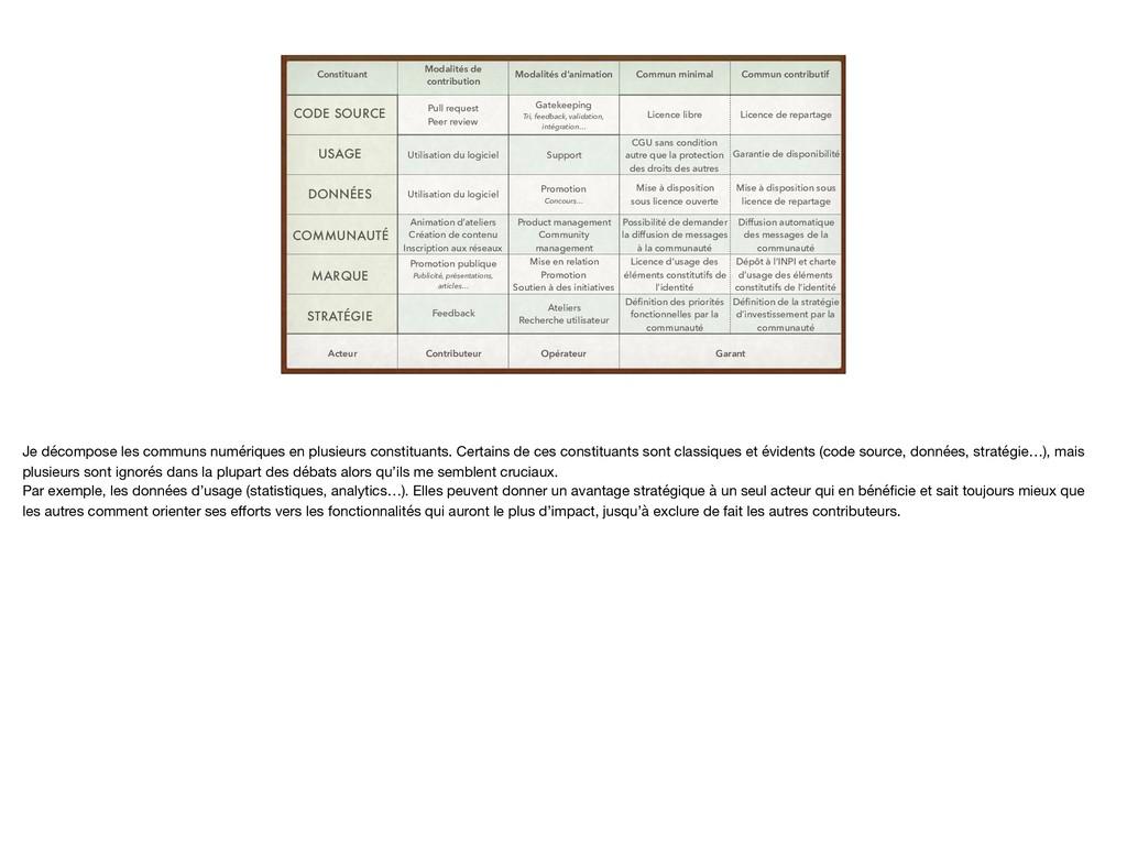 Constituant Modalités de contribution Modalités...