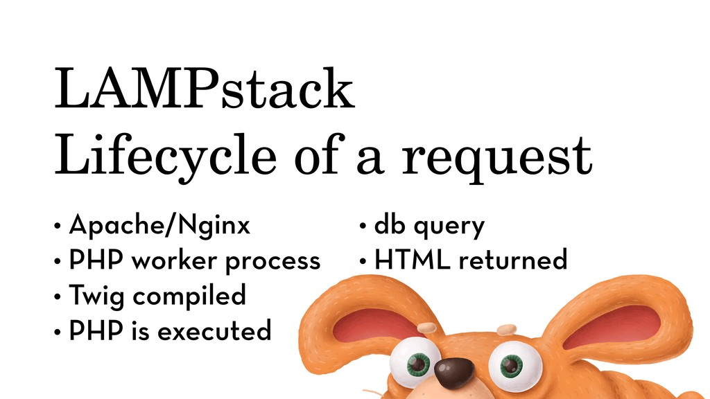 • Apache/Nginx • PHP worker process • Twig comp...