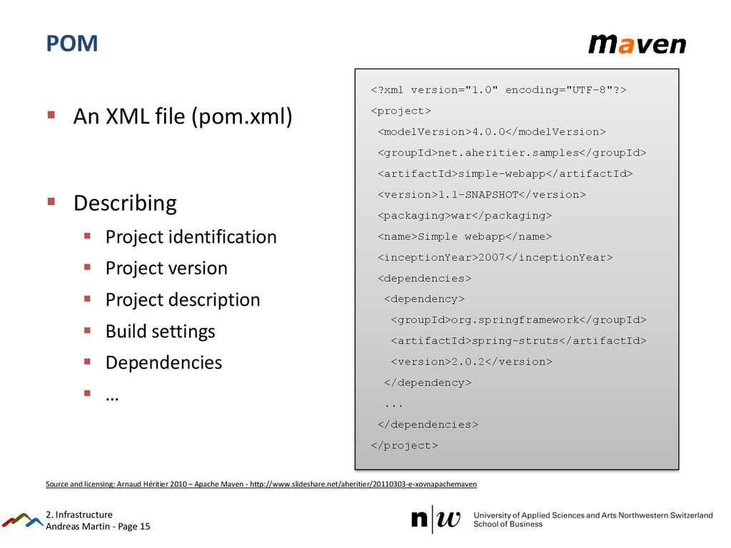 Andreas Martin - Page 15 POM  An XML file (pom...
