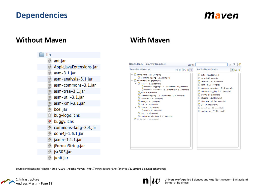 Andreas Martin - Page 18 Dependencies Without M...
