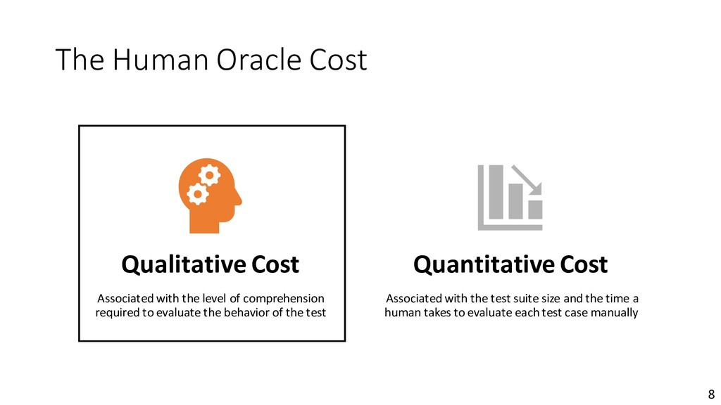 The Human Oracle Cost Qualitative Cost Associat...