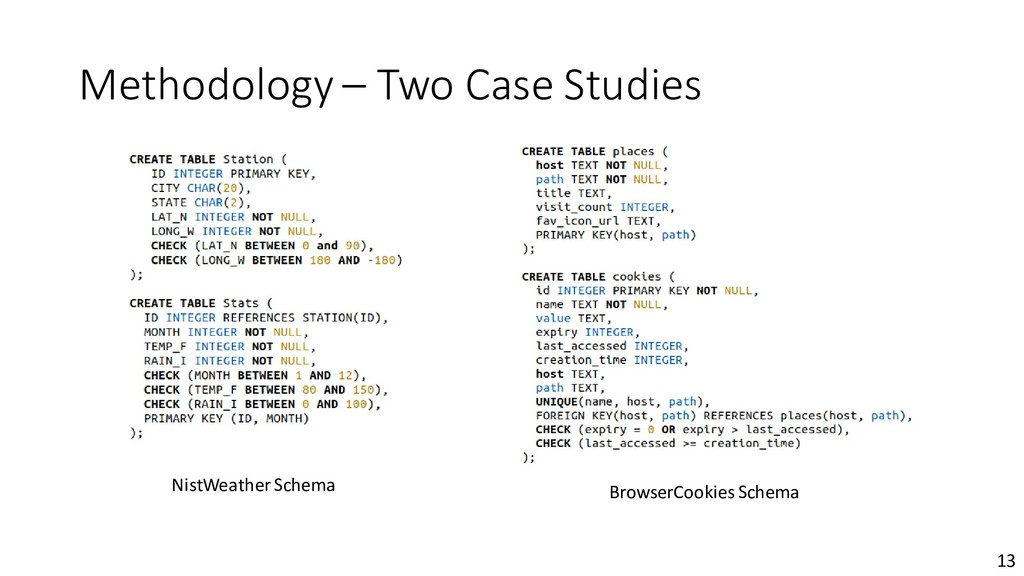 Methodology – Two Case Studies NistWeather Sche...