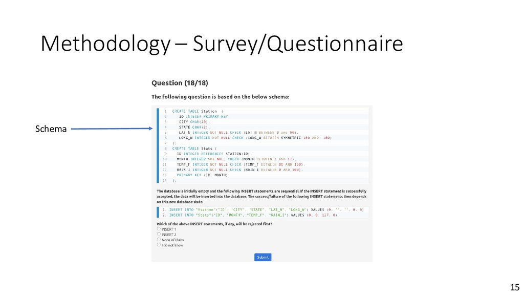 Methodology – Survey/Questionnaire 15 Schema