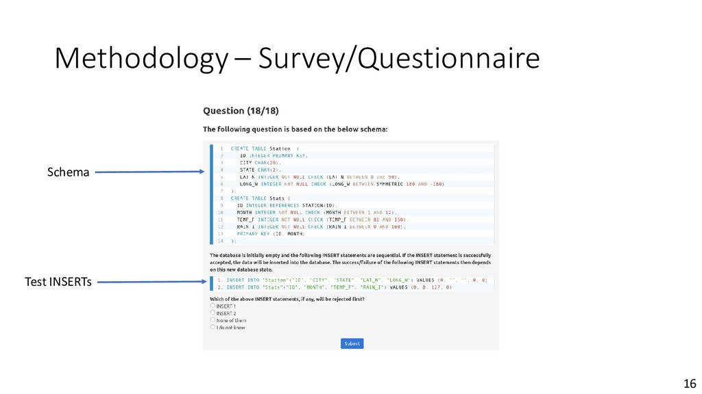 Methodology – Survey/Questionnaire Test INSERTs...