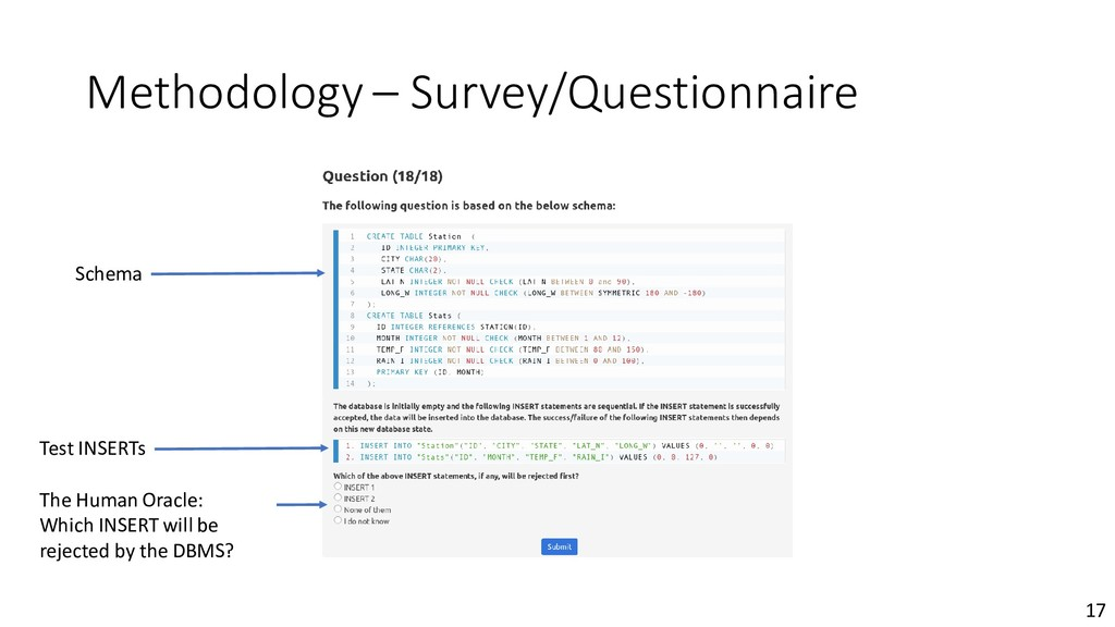 Methodology – Survey/Questionnaire The Human Or...