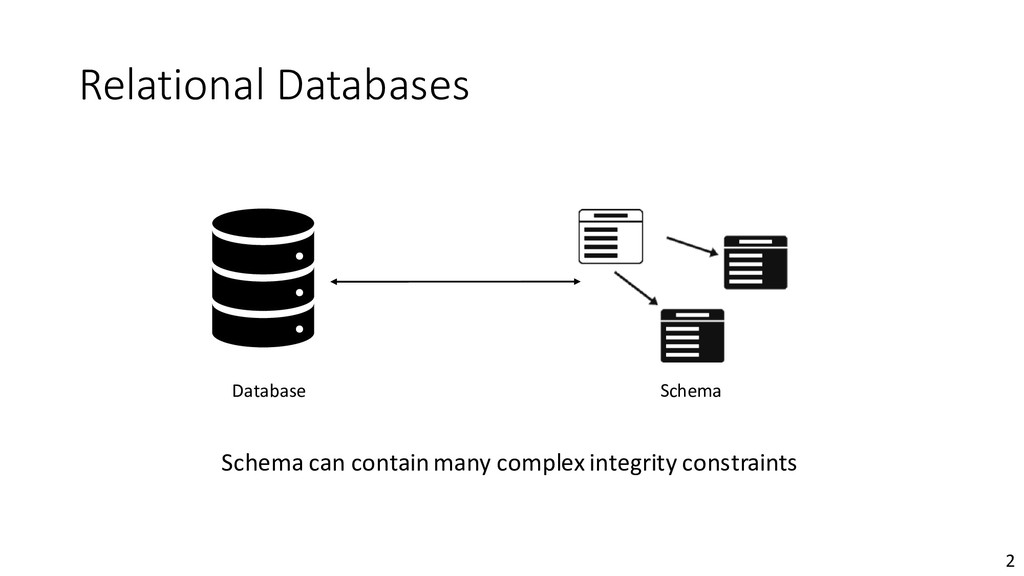 Relational Databases 2 Database Schema Schema c...