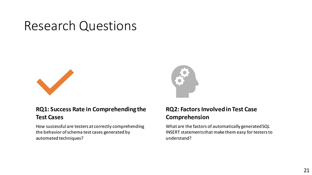 Research Questions RQ1: Success Rate in Compreh...