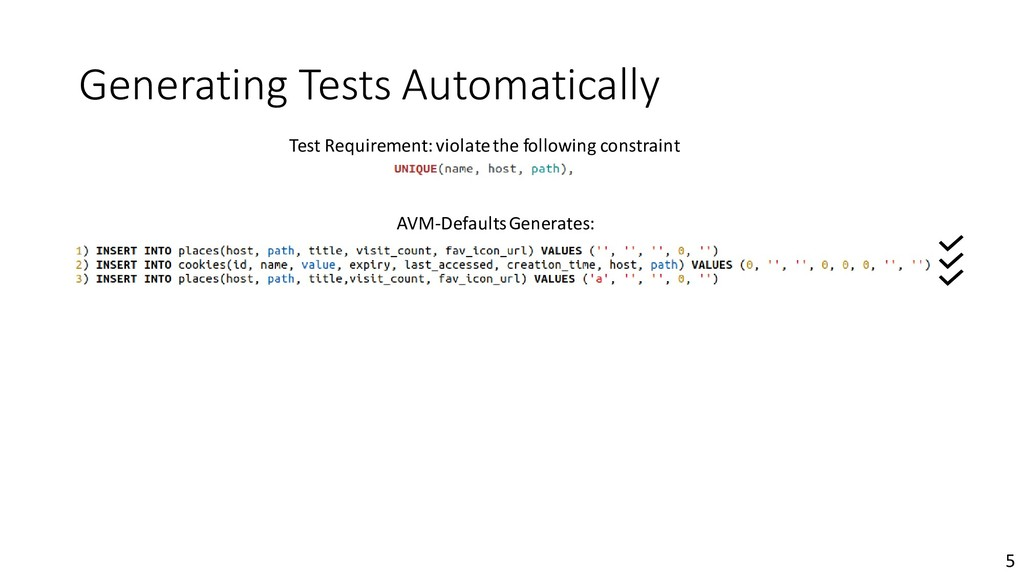 Generating Tests Automatically AVM-Defaults Gen...