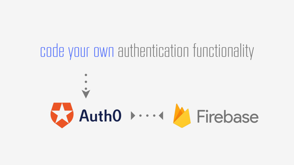 code your own authentication functionality