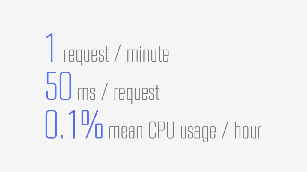 1 request / minute 50 ms / request 0.1% mean CP...