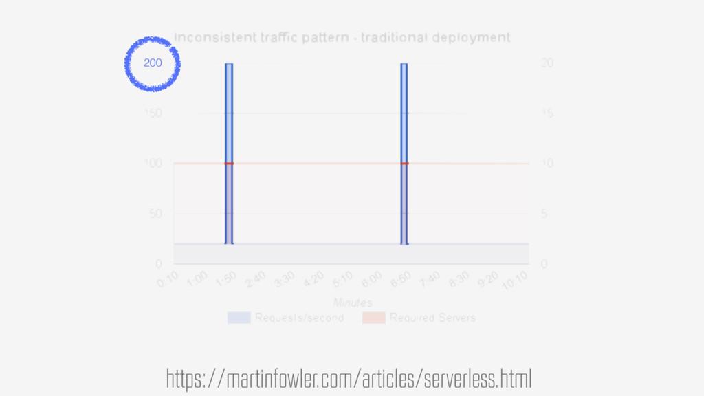 200 https://martinfowler.com/articles/serverles...