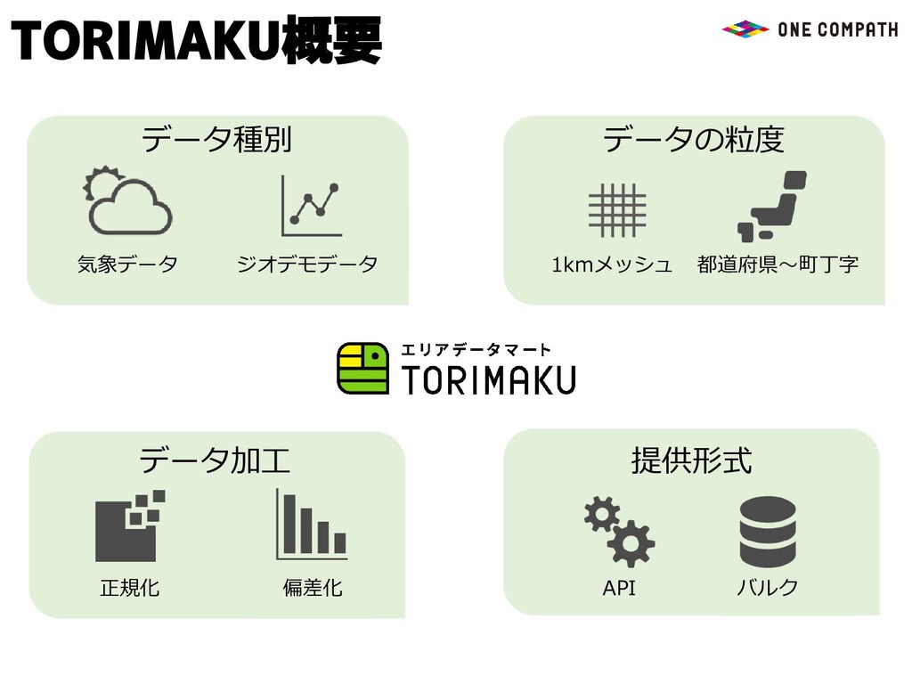 TORIMAKU概要 データ種別 データの粒度 データ加工 提供形式 気象データ ジオデモデー...
