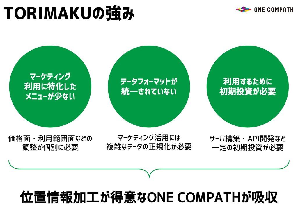 TORIMAKUの強み マーケティング 利用に特化した メニューが少ない データフォーマットが...