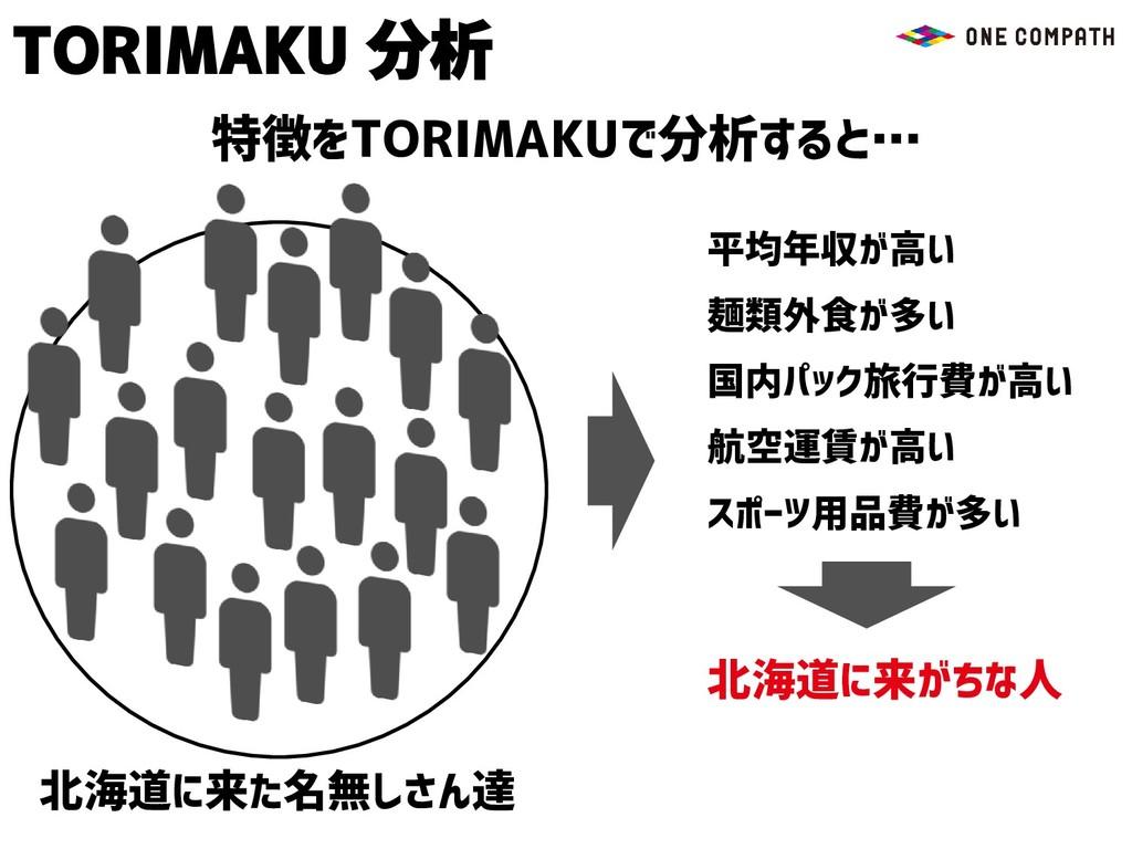 特徴をTORIMAKUで分析すると… TORIMAKU 分析 北海道に来た名無しさん達 平均年...
