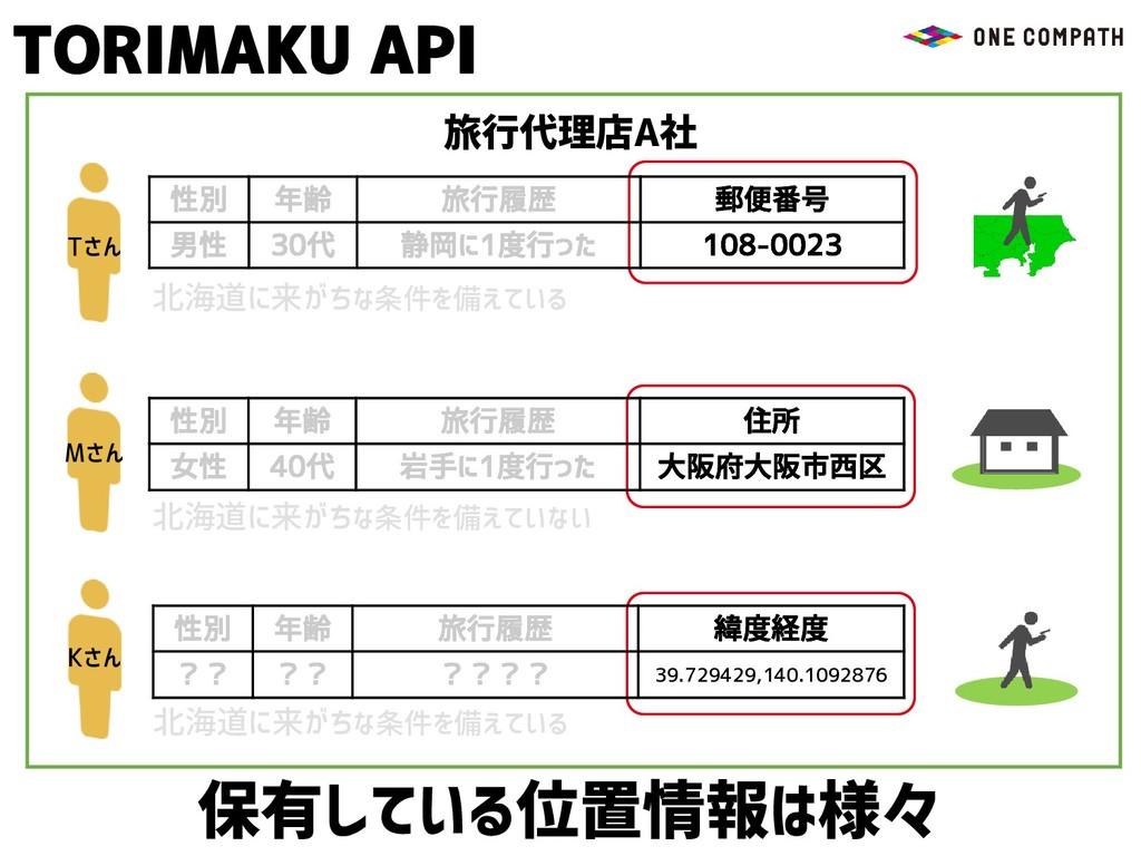 保有している位置情報は様々 北海道に来がちな条件を備えている 北海道に来がちな条件を備えていな...
