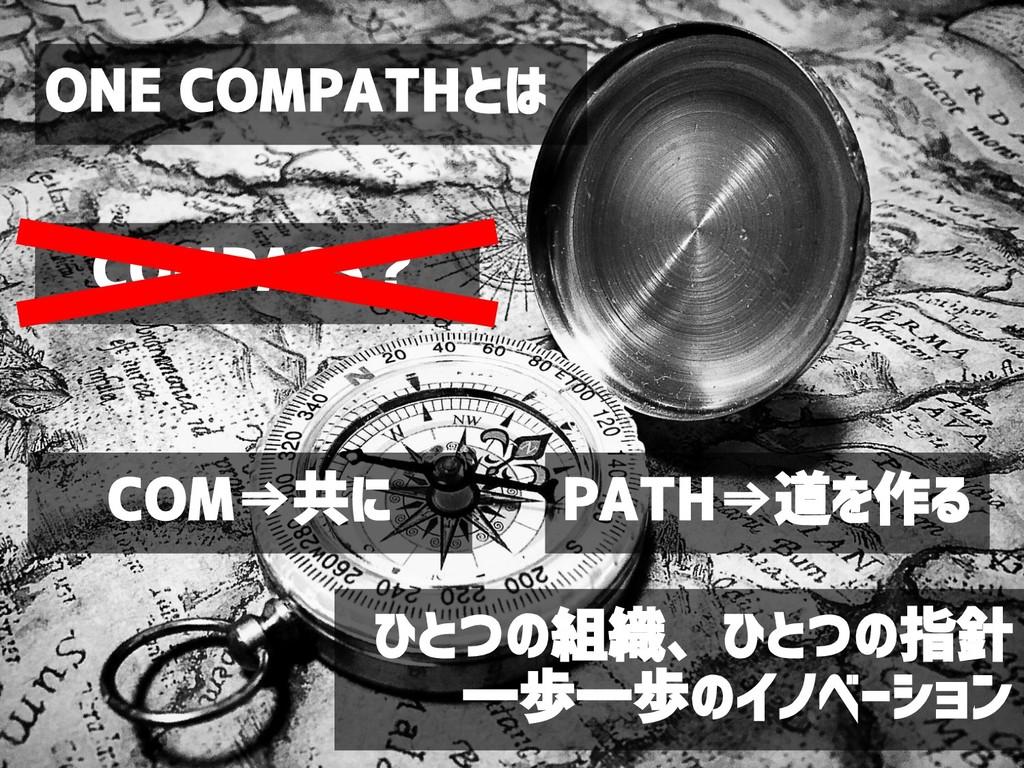 ONE COMPATHとは COM⇒共に ひとつの組織、ひとつの指針 一歩一歩のイノベーション...