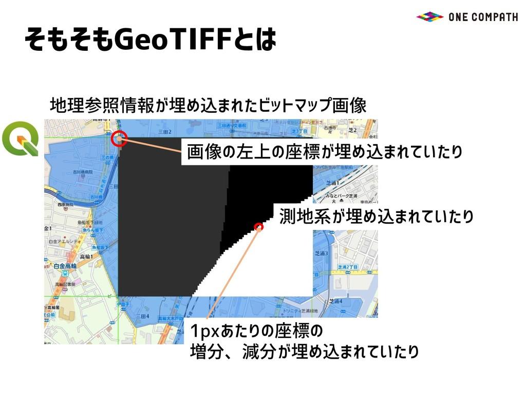 地理参照情報が埋め込まれたビットマップ画像 画像の左上の座標が埋め込まれていたり 測地系が埋め...
