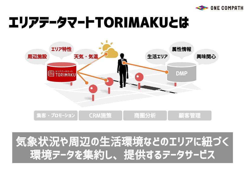 エリアデータマートTORIMAKUとは DMP 興味関心 属性情報 生活エリア CRM施策 商...
