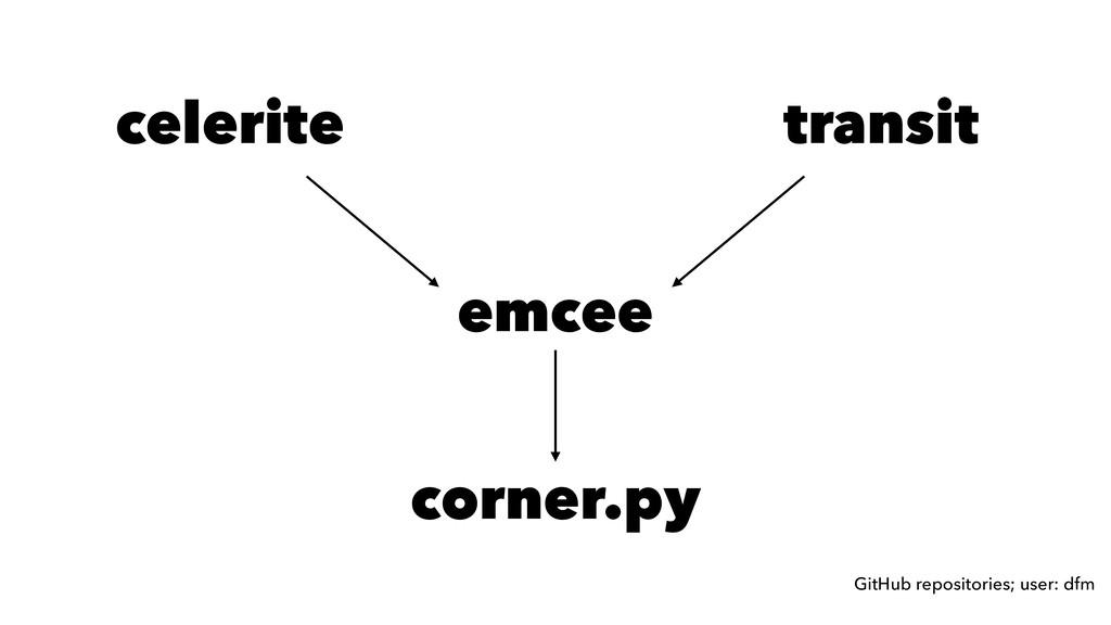 emcee celerite transit corner.py GitHub reposit...