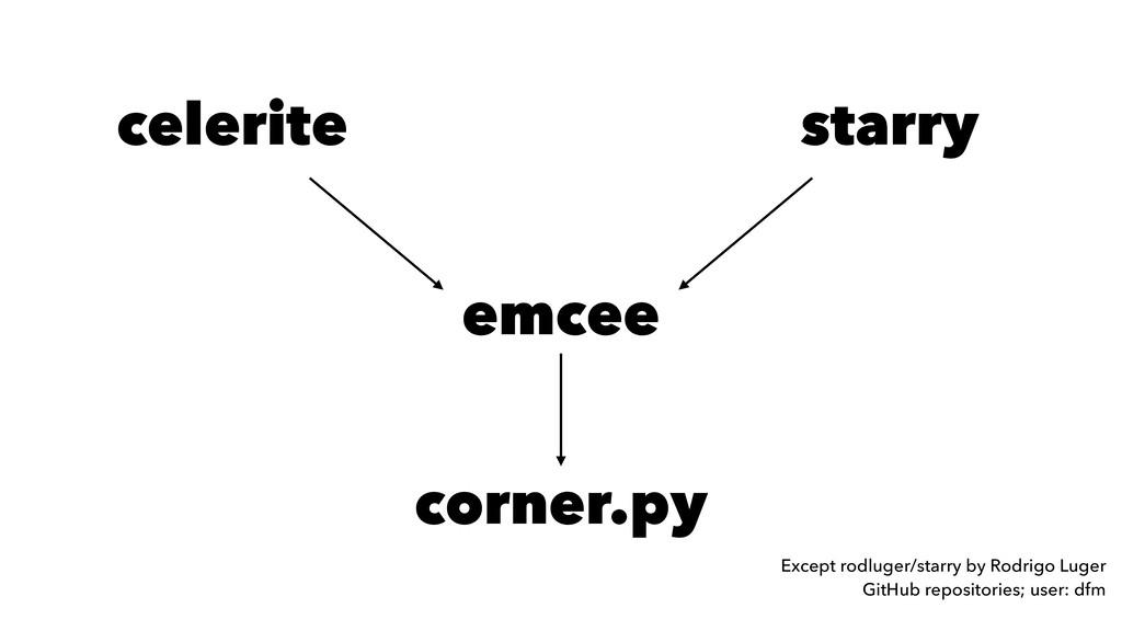 emcee celerite starry corner.py Except rodluger...