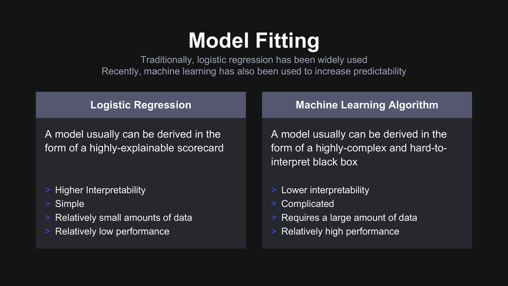 Traditionally, logistic regression has been wid...