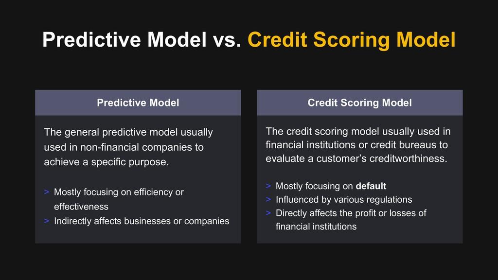 Predictive Model vs. Credit Scoring Model Predi...