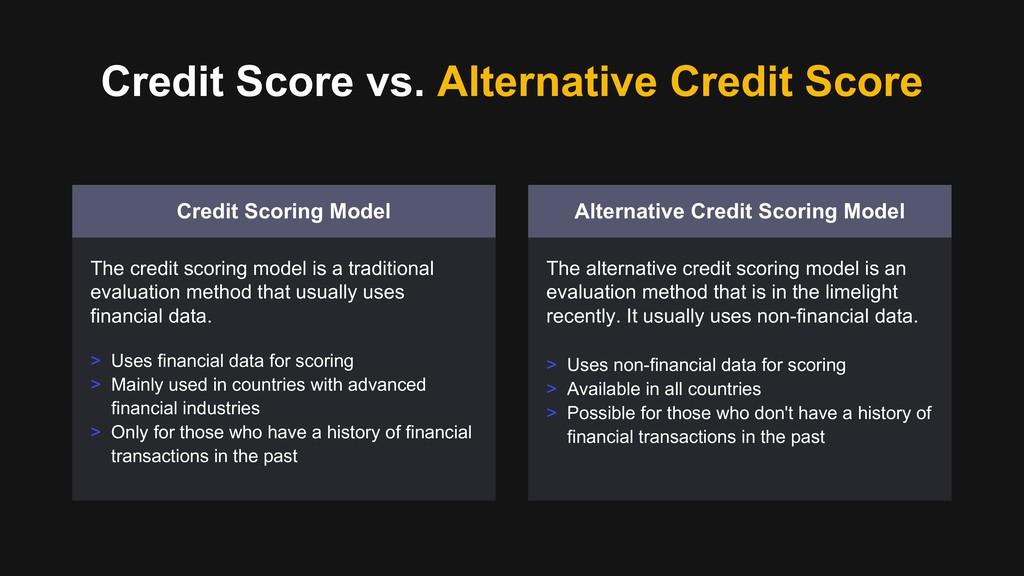 Credit Score vs. Alternative Credit Score Credi...