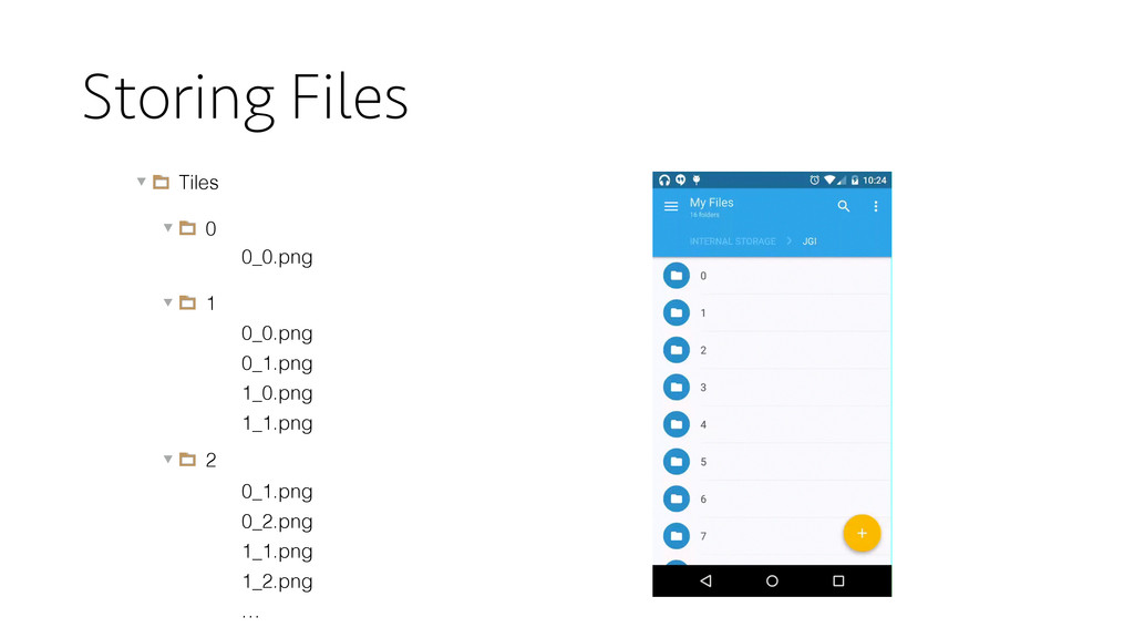 Storing Files Tiles 0 1 2 0_1.png 1_0.png 1_1.p...