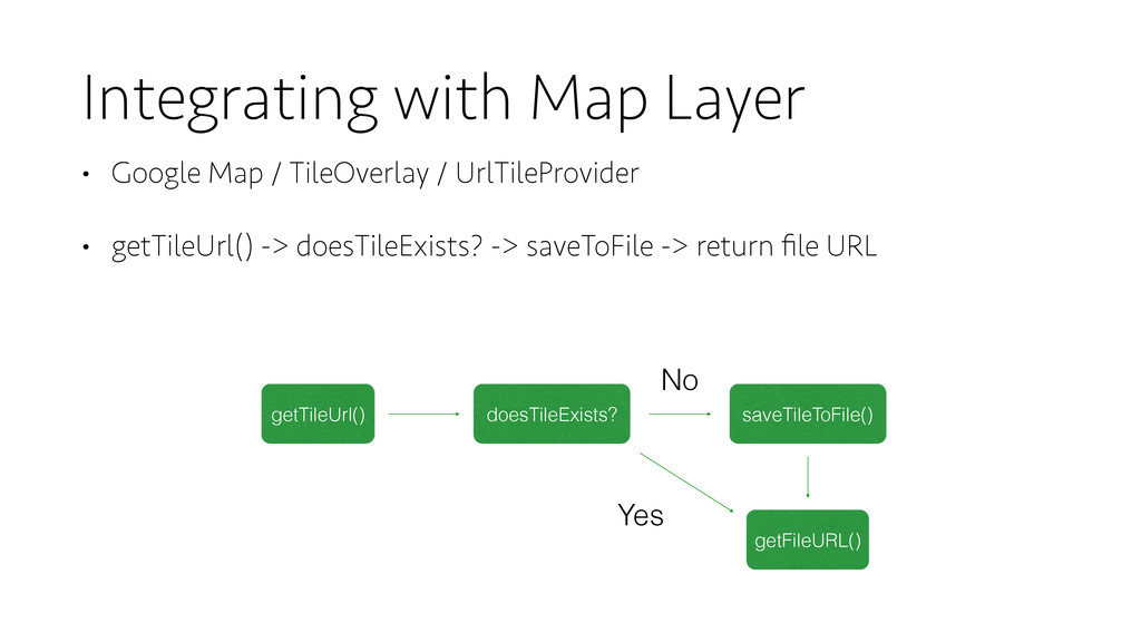 Integrating with Map Layer • Google Map / TileO...