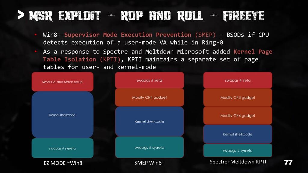 > • Win8+ Supervisor Mode Execution Prevention ...