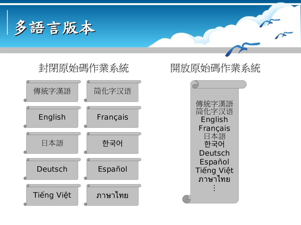 多語言版本 多語言版本 封閉原始碼作業系統 開放原始碼作業系統 傳統字漢語 简化字汉语 Eng...