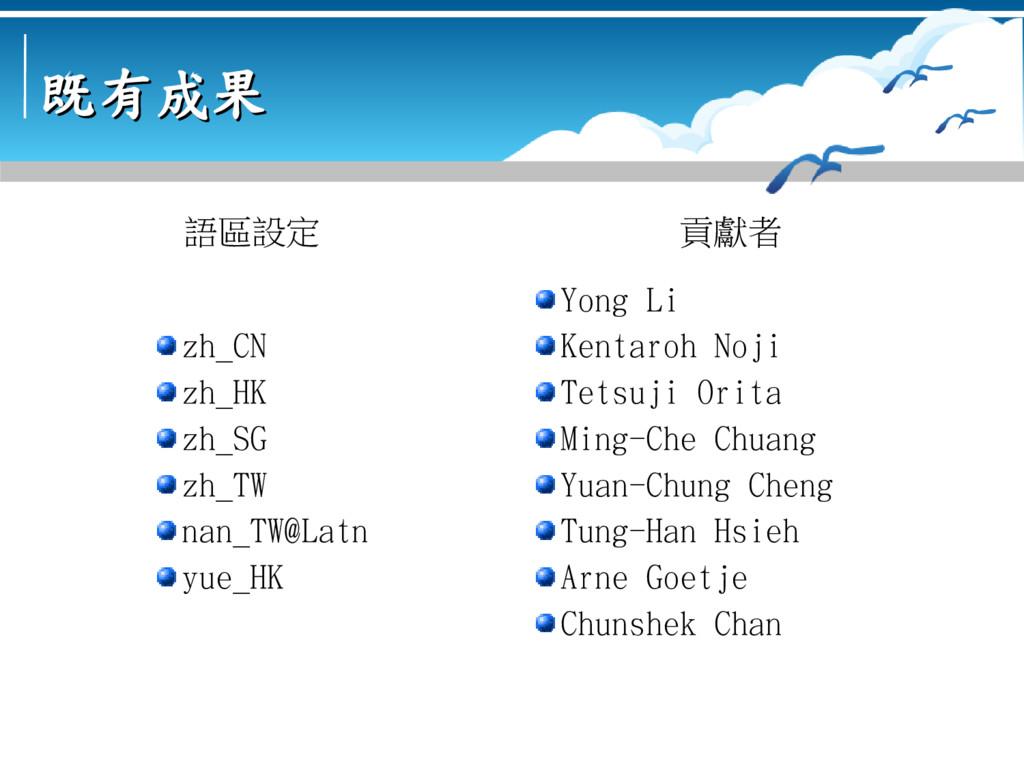 既有成果 既有成果 zh_CN zh_HK zh_SG zh_TW nan_TW@Latn y...