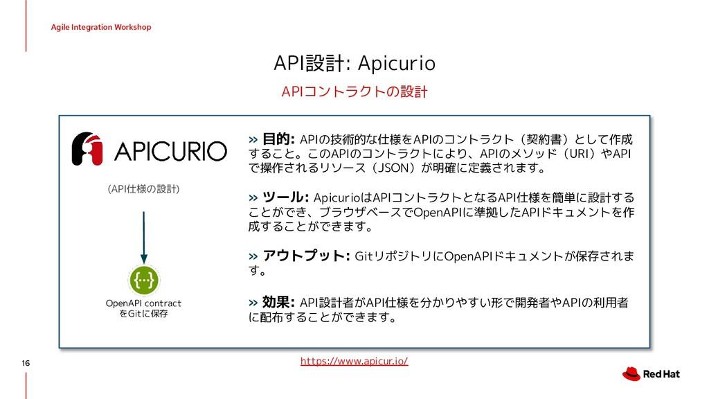 Agile Integration Workshop API設計: Apicurio (API...
