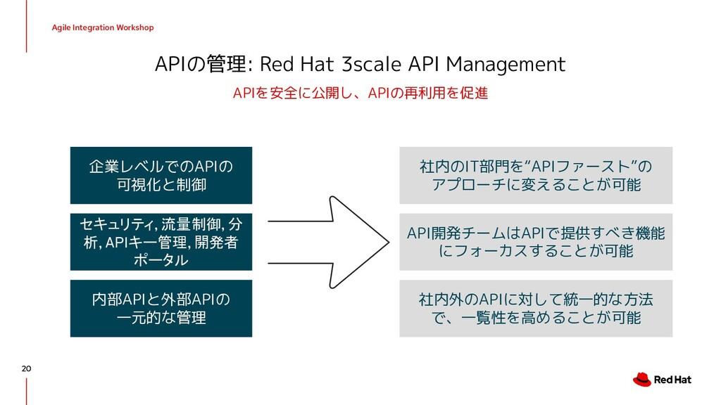Agile Integration Workshop APIの管理: Red Hat 3sca...