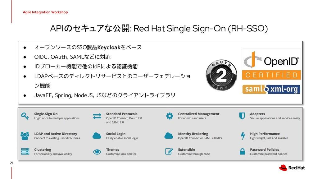 Agile Integration Workshop APIのセキュアな公開: Red Hat...