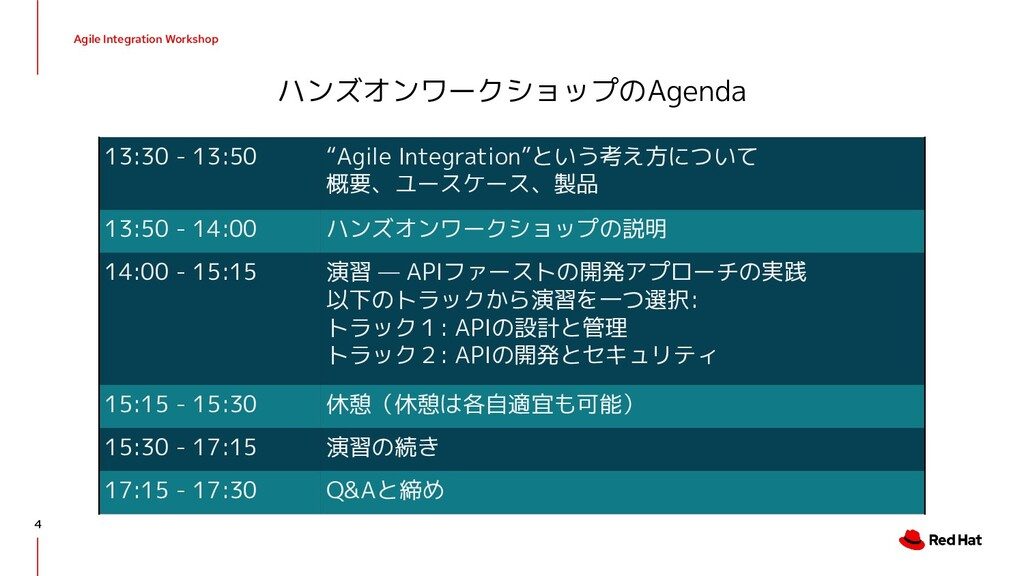Agile Integration Workshop ハンズオンワークショップのAgenda ...