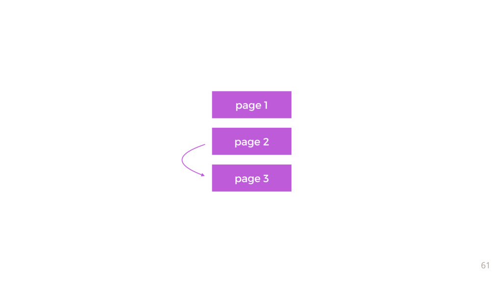 61 page 1 page 2 page 3 page 1 page 3 page 2