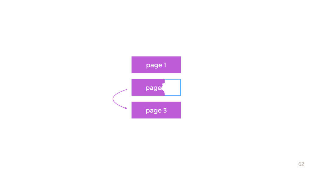 62 page 1 page 2 page 3 page 1 page 2 page 3